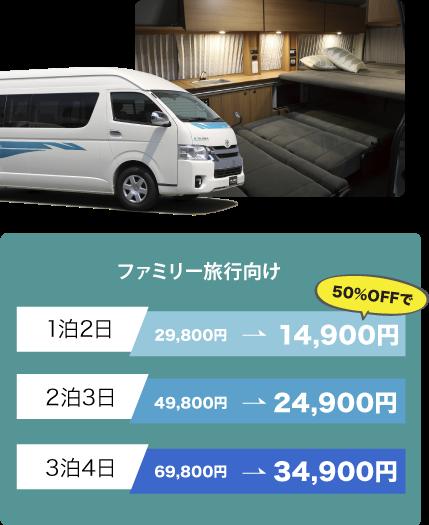 ファミリー旅行向け。1泊2日29800円、2泊3日49800円、3泊4日69800円。最大50%OFF